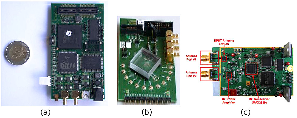 SPIDER and front-end boards